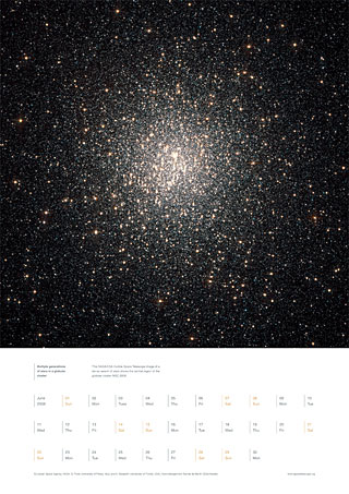 June 2008 - Multiple generations of stars in a globular cluster