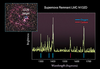 Supernova remnant N132D with COS spectrum