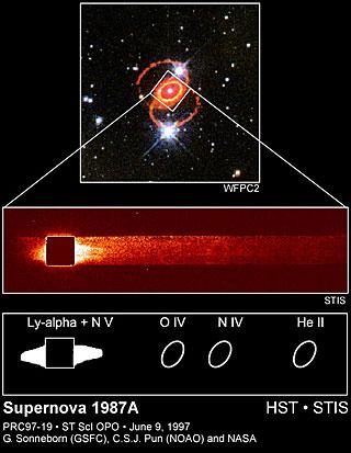 Supernova 1987a | ESA/Hubble