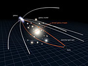 Diagram Gravitational lensing