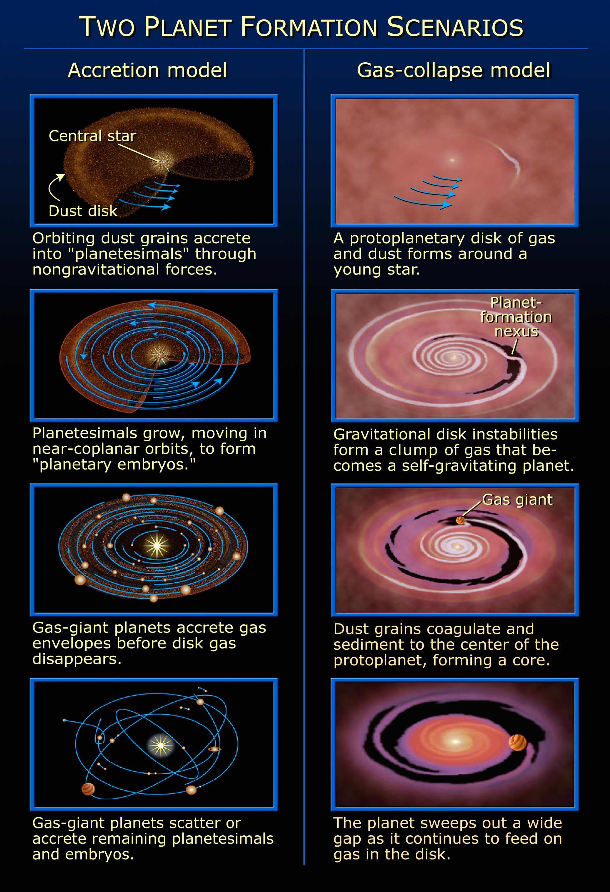 planetary system formation - photo #17