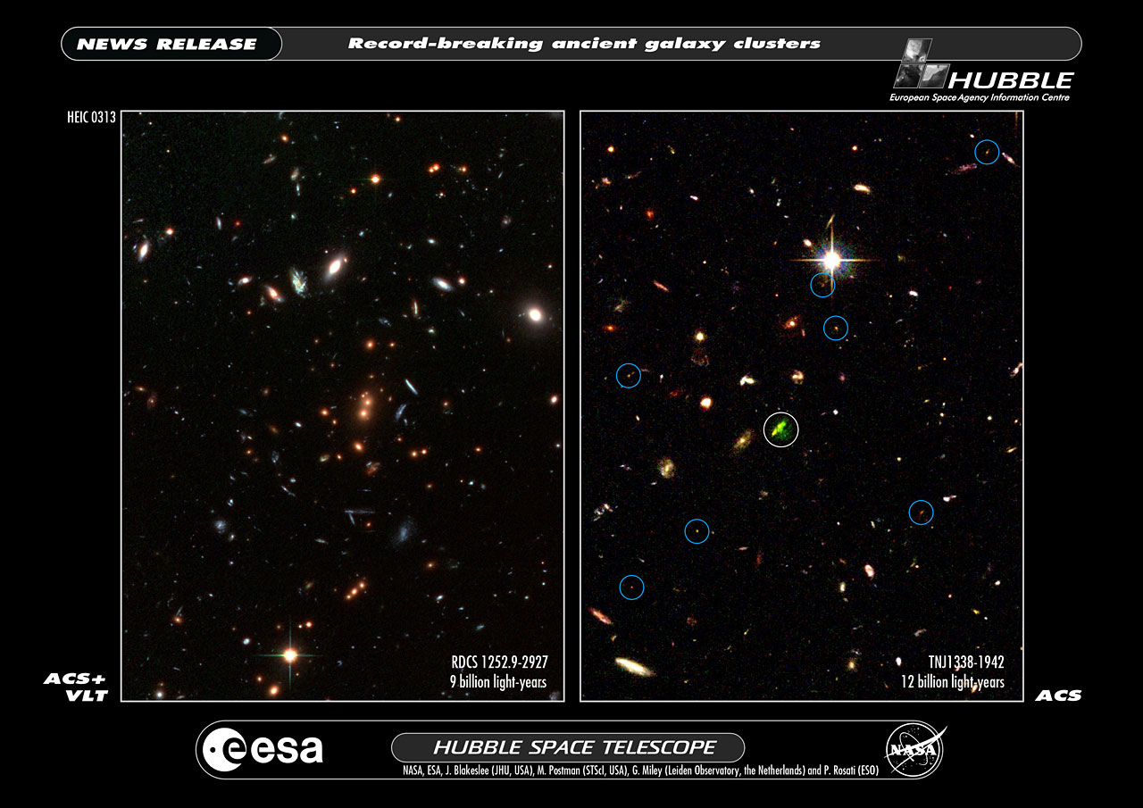Gistmass Theory: Antimatter Hypothesis: Galaxy Clusters