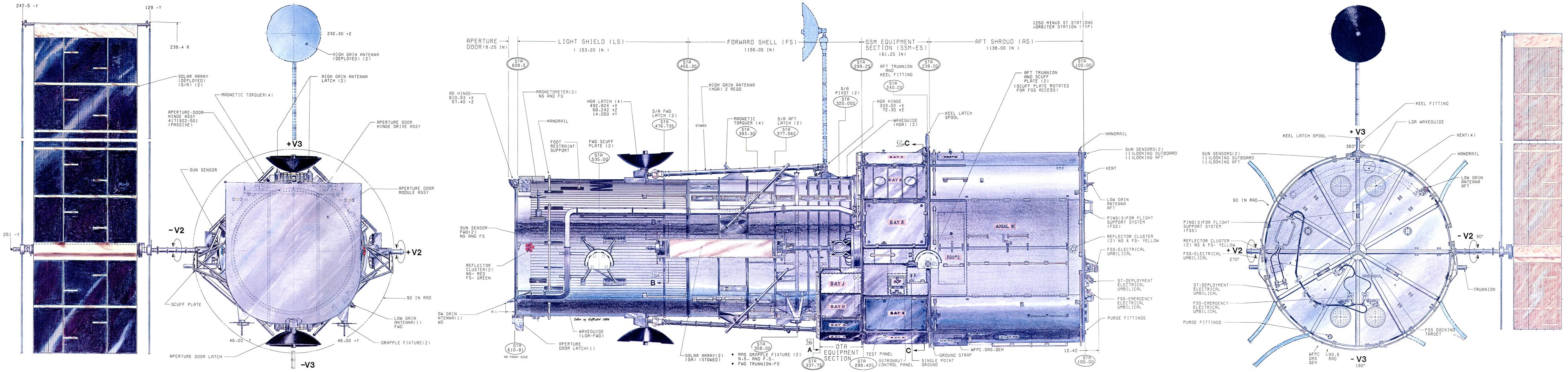 مخطط تلسكوب هابل