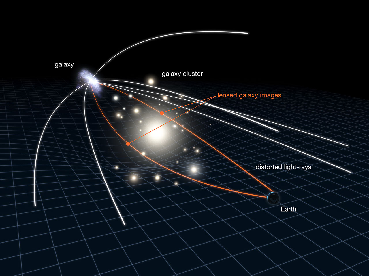 blue black hole gravitational lensing - photo #4