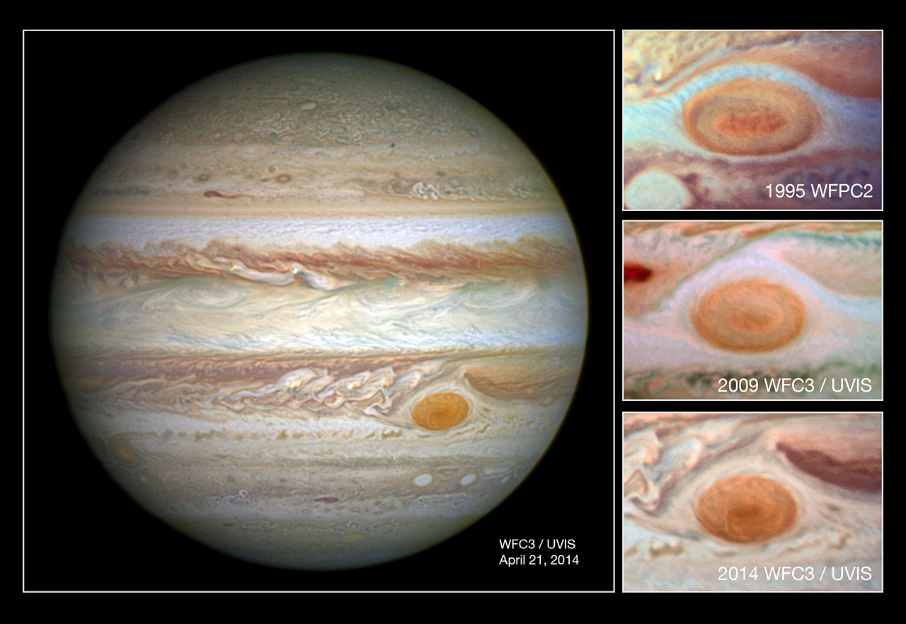 red spot in solar system