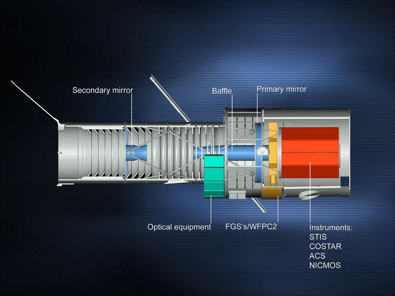 Hubble s instruments esa hubble esa hubble