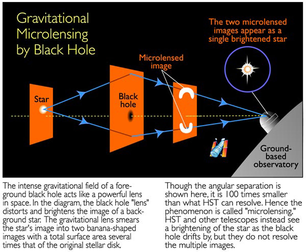 gravitational lensing of a black hole - photo #34