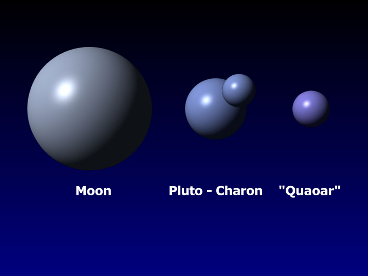 Planet Pluto Compared to Earth (page 3) - Pics about space