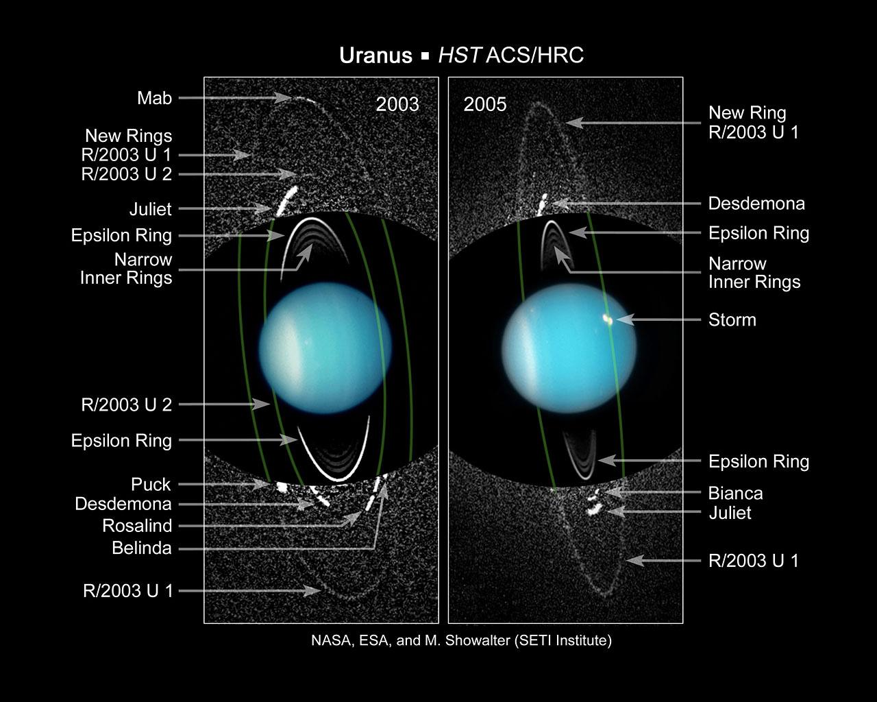 Name Plutos moons  scienceanswerscom