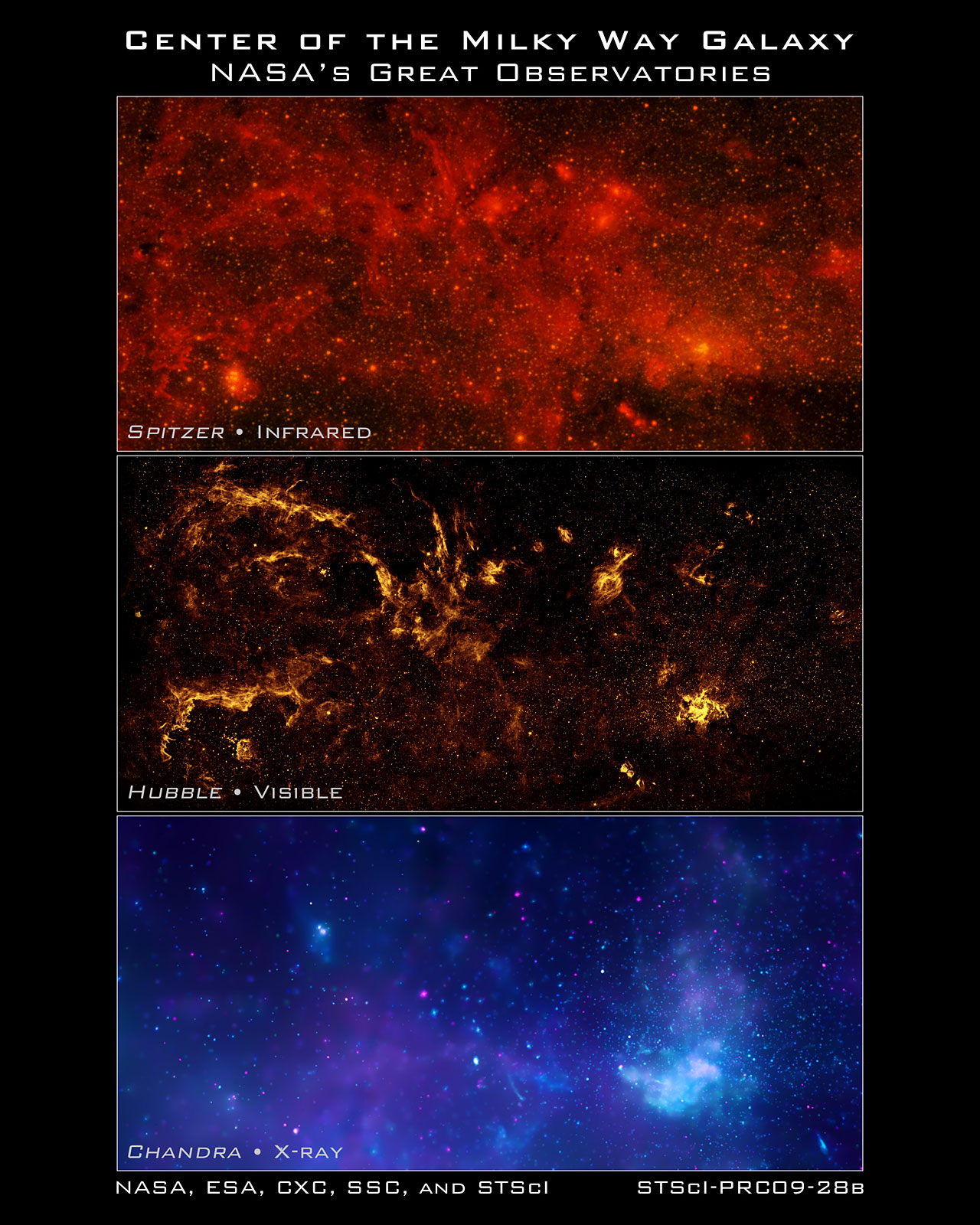 Hubble and other Great Observatories present unique views of the centre of the Milky Way
