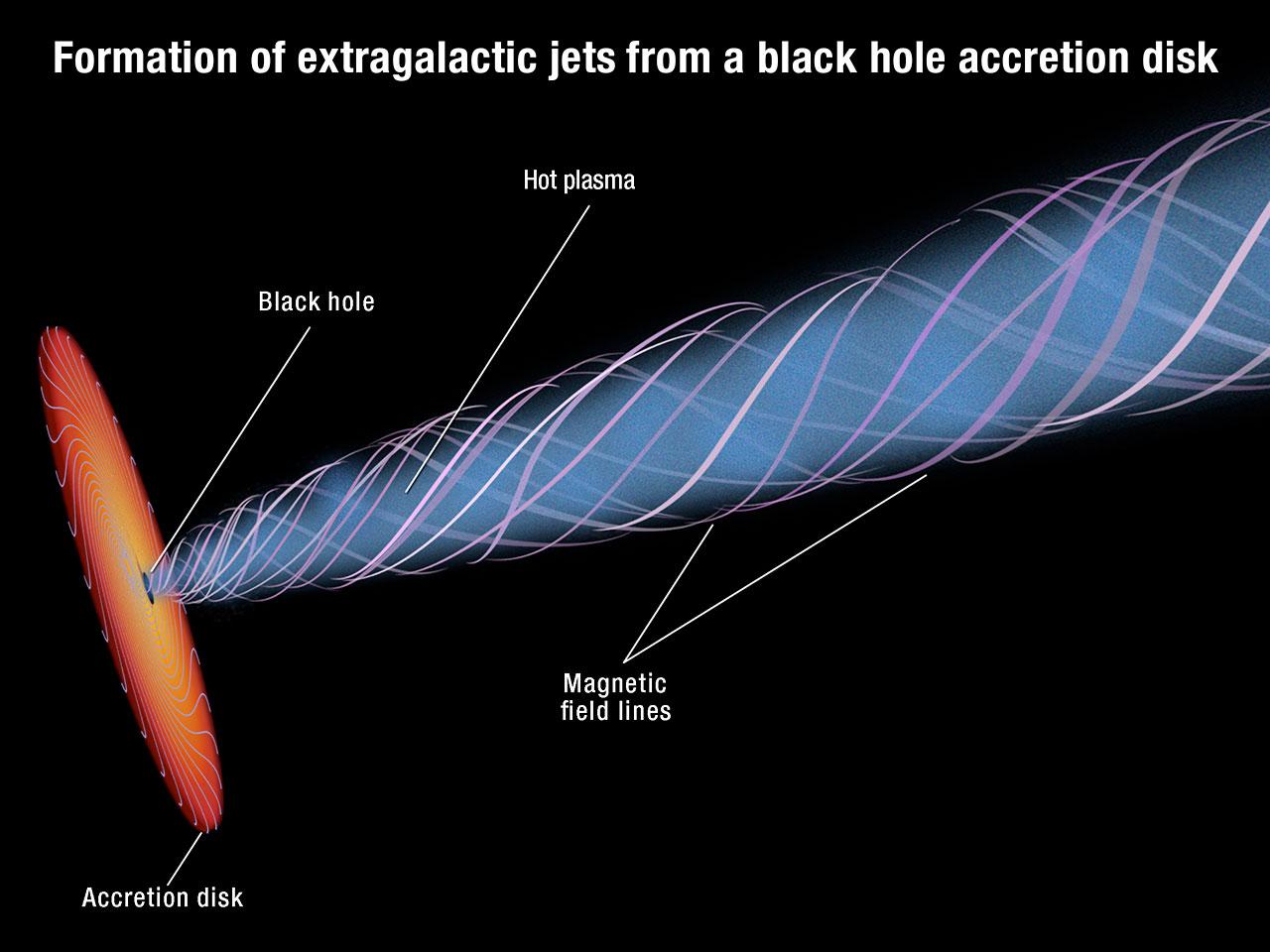 black holes rotation - photo #29