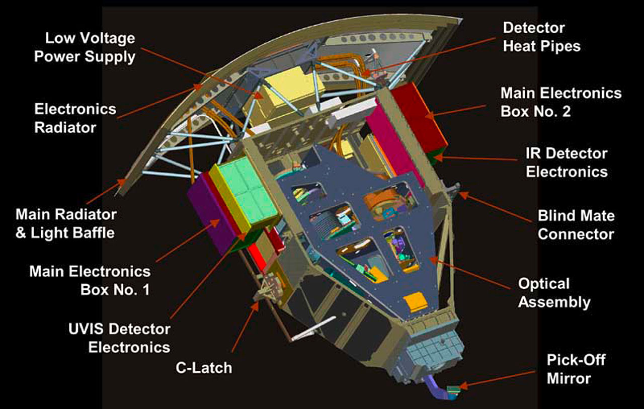 WFC3 Major Components