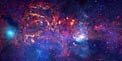 Galactic centre region in near-infrared from Hubble