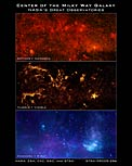 Galactic centre region in infrared from Spitzer
